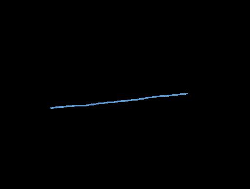 jan18 nw graph