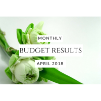 Monthly budget results - April 2018
