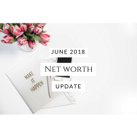 Net worth update! I've been bad :( June 2018